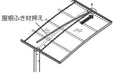 屋根ふき材・屋根ふき材押えの取付図