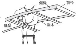 側枠・垂木の取付図